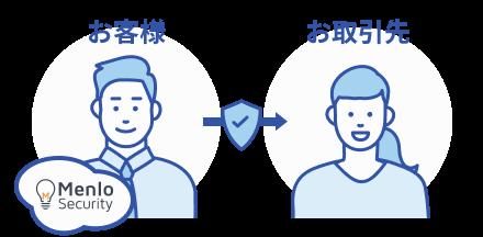 Isolation Lite 利用シーン メールなどを利用した標的型攻撃から自社を守る