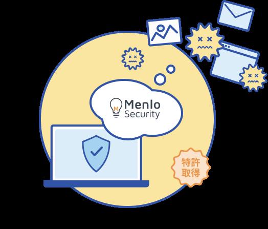 Isolation Lite Menlo Security